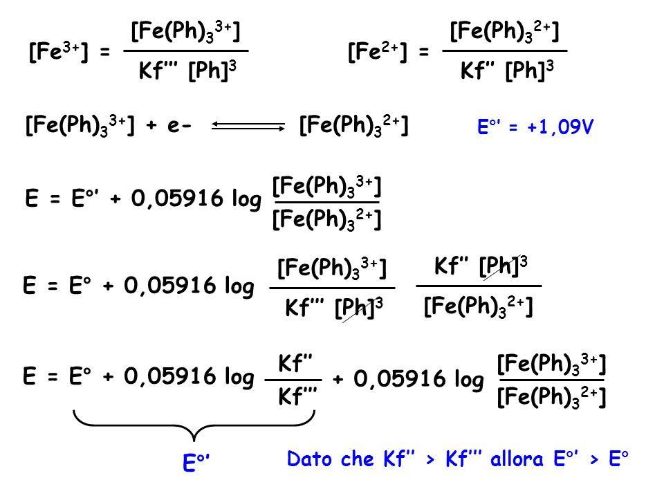 [Fe(Ph)33+] + e- [Fe(Ph)32+]